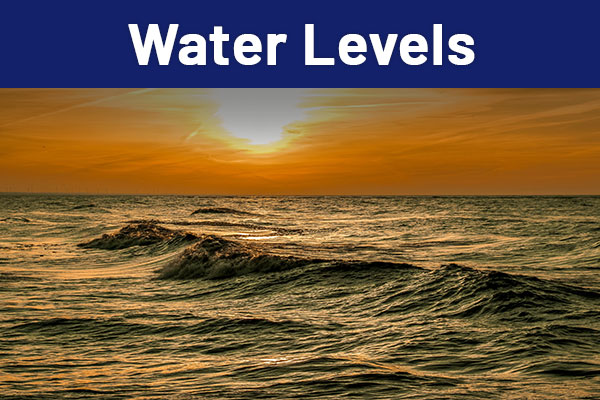 Lake Erie Water Levels